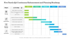 Five Yearly QA Continuous Enhancement And Planning Roadmap Diagrams