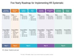 Five Yearly Roadmap For Implementing HR Systematic Mockup