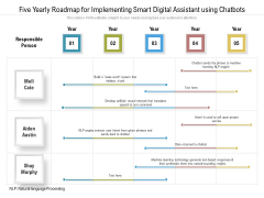 Five Yearly Roadmap For Implementing Smart Digital Assistant Using Chatbots Elements