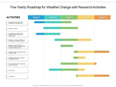 Five Yearly Roadmap For Weather Change With Research Activities Elements
