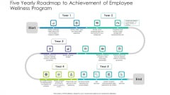 Five Yearly Roadmap To Achievement Of Employee Wellness Program Designs PDF