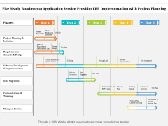 Five Yearly Roadmap To Application Service Provider ERP Implementation With Project Planning Infographics