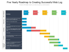 Five Yearly Roadmap To Creating Successful Web Log Slides