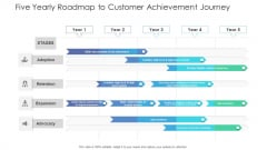 Five Yearly Roadmap To Customer Achievement Journey Ppt Slides Vector PDF