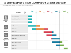 Five Yearly Roadmap To House Ownership With Contract Negotiation Inspiration