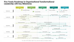 Five Yearly Roadmap To Organizational Transformational Leadership With Key Milestones Summary