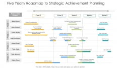 Five Yearly Roadmap To Strategic Achievement Planning Ppt Gallery Portrait PDF