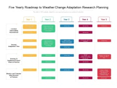 Five Yearly Roadmap To Weather Change Adaptation Research Planning Clipart