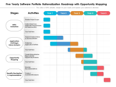 Five Yearly Software Portfolio Rationalization Roadmap With Opportunity Mapping Sample