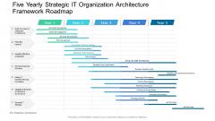 Five Yearly Strategic IT Organization Architecture Framework Roadmap Slides PDF