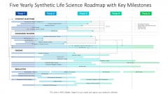 Five Yearly Synthetic Life Science Roadmap With Key Milestones Template