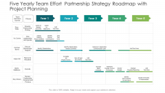 Five Yearly Team Effort Partnership Strategy Roadmap With Project Planning Themes