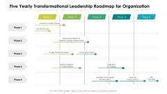 Five Yearly Transformational Leadership Roadmap For Organization Topics