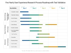 Five Yearly User Experience Research Process Roadmap With Test Validation Template