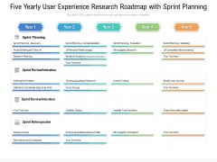 Five Yearly User Experience Research Roadmap With Sprint Planning Structure