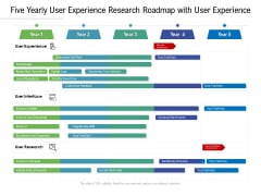 Five Yearly User Experience Research Roadmap With User Experience Sample