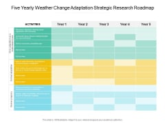 Five Yearly Weather Change Adaptation Strategic Research Roadmap Pictures