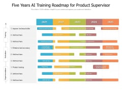 Five Years AI Training Roadmap For Product Supervisor Summary