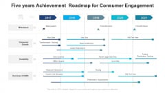 Five Years Achievement Roadmap For Consumer Engagement Diagrams