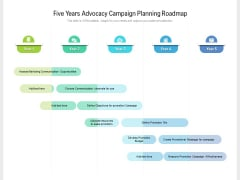 Five Years Advocacy Campaign Planning Roadmap Portrait