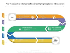 Five Years Artificial Intelligence Roadmap Highlighting Career Advancement Topics