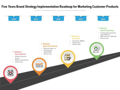 Five Years Brand Strategy Implementation Roadmap For Marketing Customer Products Pictures