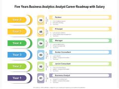 Five Years Business Analytics Analyst Career Roadmap With Salary Summary
