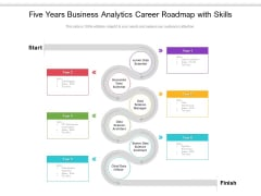 Five Years Business Analytics Career Roadmap With Skills Background