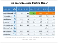Five Years Business Costing Report Ppt PowerPoint Presentation Professional Layout Ideas PDF