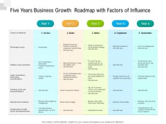 Five Years Business Growth Roadmap With Factors Of Influence Portrait