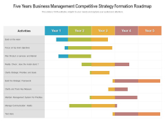 Five Years Business Management Competitive Strategy Formation Roadmap Graphics