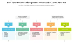 Five Years Business Management Process With Current Situation Sample