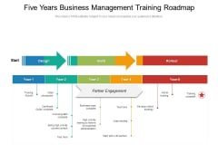 Five Years Business Management Training Roadmap Icons