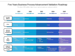 Five Years Business Process Advancement Validation Roadmap Template