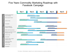 Five Years Commodity Marketing Roadmap With Facebook Campaign Elements