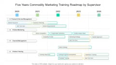 Five Years Commodity Marketing Training Roadmap By Supervisor Inspiration