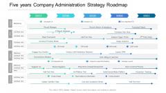 Five Years Company Administration Strategy Roadmap Summary