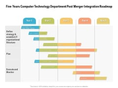 Five Years Computer Technology Department Post Merger Integration Roadmap Slides