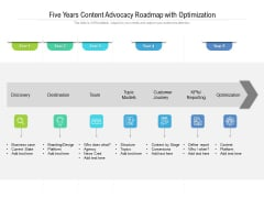 Five Years Content Advocacy Roadmap With Optimization Summary