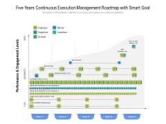 Five Years Continuous Execution Management Roadmap With Smart Goal Template