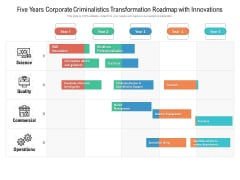 Five Years Corporate Criminalistics Transformation Roadmap With Innovations Designs