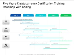 Five Years Cryptocurrency Certification Training Roadmap With Coding Summary