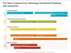 Five Years Cryptocurrency Technology Development Roadmap With Deployment Portrait