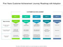 Five Years Customer Achievement Journey Roadmap With Adoption Graphics