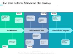 Five Years Customer Achievement Plan Roadmap Demonstration