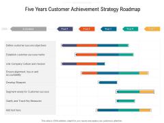 Five Years Customer Achievement Strategy Roadmap Microsoft