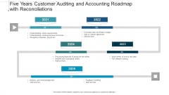 Five Years Customer Auditing And Accounting Roadmap With Reconciliations Microsoft