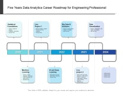 Five Years Data Analytics Career Roadmap For Engineering Professional Introduction