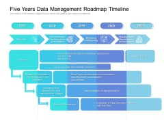 Five Years Data Management Roadmap Timeline Demonstration