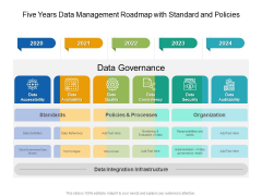 Five Years Data Management Roadmap With Standard And Policies Rules